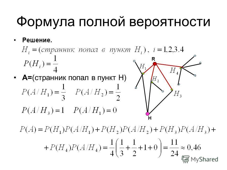 Формула полной вероятности Решение. А=(странник попал в пункт Н) R H