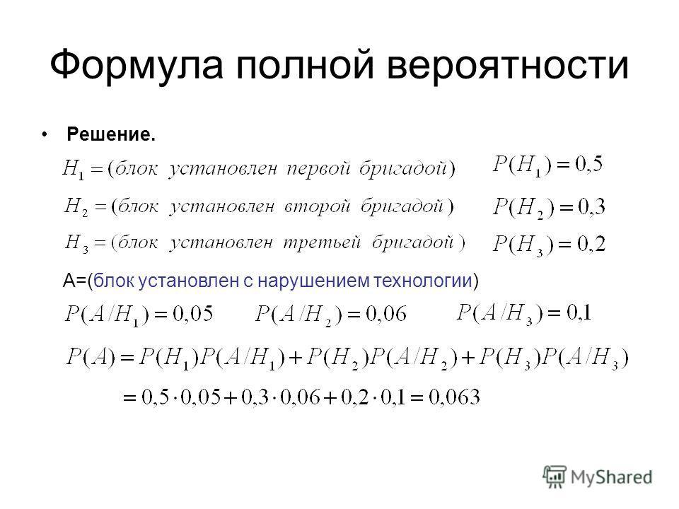 Формула полной вероятности Решение. А=(блок установлен с нарушением технологии)