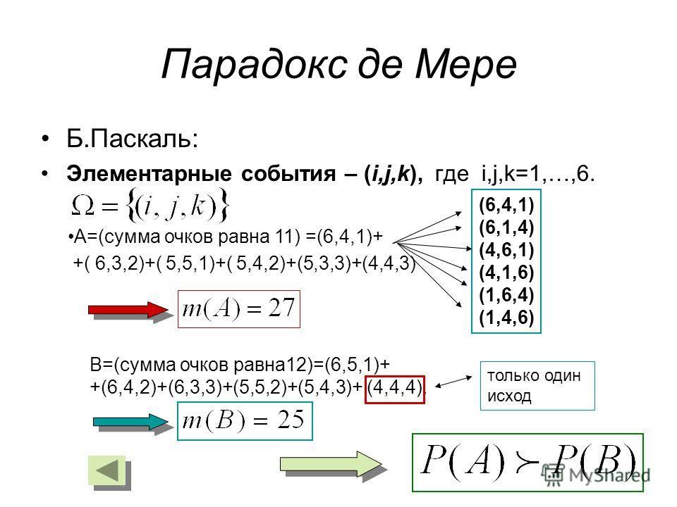 Парадокс де Мере Б.Паскаль: Элементарные события – (i,j,k), где i,j,k=1,…,6. А=(сумма очков равна 11) =(6,4,1)+ +( 6,3,2)+( 5,5,1)+( 5,4,2)+(5,3,3)+(4,4,3) (6,4,1) (6,1,4) (4,6,1) (4,1,6) (1,6,4) (1,4,6) В=(сумма очков равна12)=(6,5,1)+ +(6,4,2)+(6,3