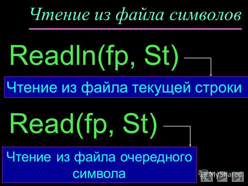Чтение из файла символов Readln(fp, St) Чтение из файла текущей строки Read(fp, St) Чтение из файла очередного символа