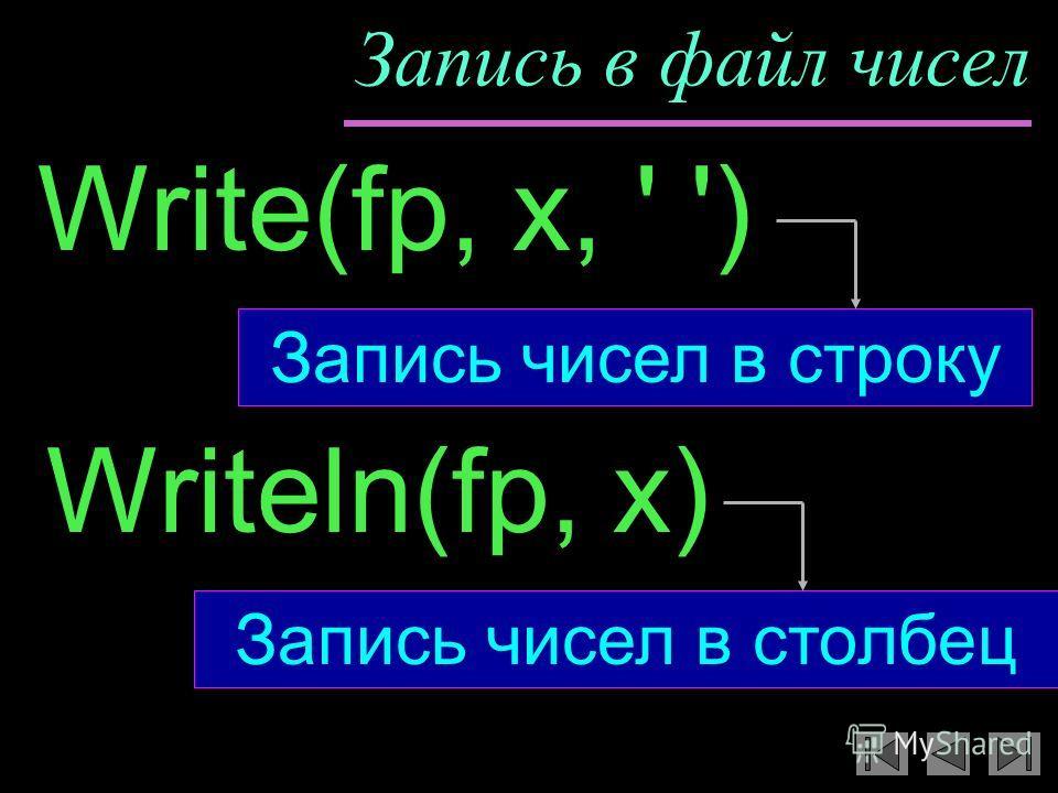 Запись в файл чисел Write(fp, x, ' ') Запись чисел в строку Writeln(fp, x) Запись чисел в столбец