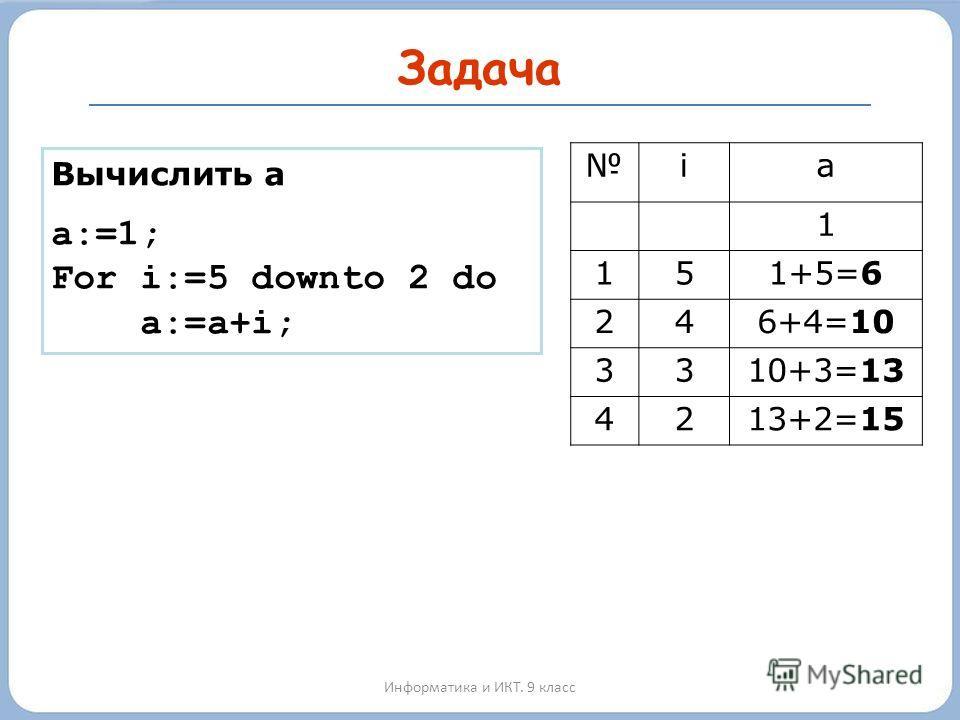 Задача Информатика и ИКТ. 9 класс Вычислить а a:=1; For i:=5 downto 2 do a:=a+i; ia 1 151+5=6 246+4=10 3310+3=13 4213+2=15
