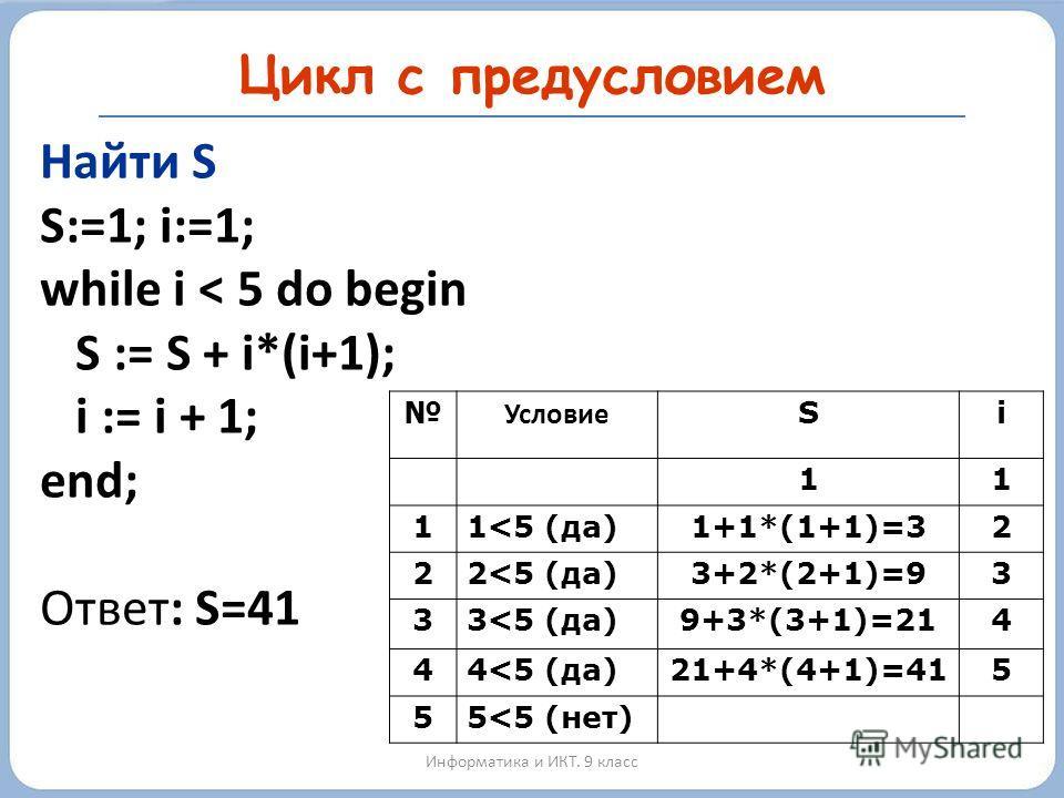 Цикл с предусловием Информатика и ИКТ. 9 класс Найти S S:=1; i:=1; while i < 5 do begin S := S + i*(i+1); i := i + 1; end; Ответ: S=41 Условие Si 11 11