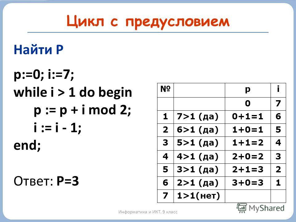 Цикл с предусловием Информатика и ИКТ. 9 класс Найти P p:=0; i:=7; while i > 1 do begin p := p + i mod 2; i := i - 1; end; Ответ: P=3 pi 07 17>1 (да)0+1=16 26>1 (да)1+0=15 35>1 (да)1+1=24 44>1 (да)2+0=23 53>1 (да)2+1=32 62>1 (да)3+0=31 71>1(нет)