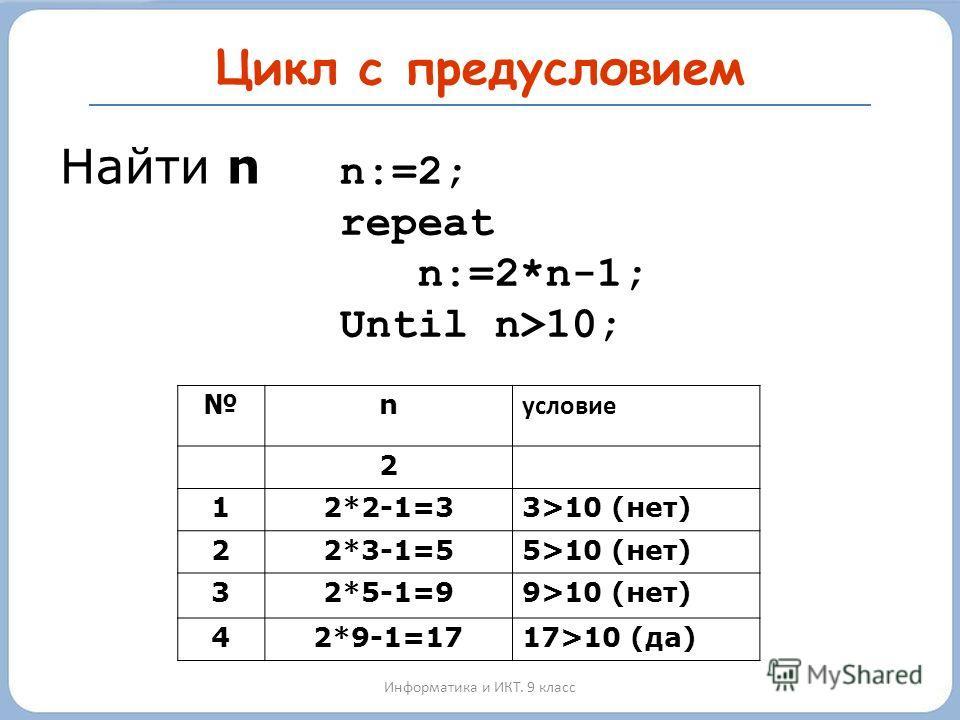 Цикл с предусловием Информатика и ИКТ. 9 класс n:=2; repeat n:=2*n-1; Until n>10; n условие 2 12*2-1=33>10 (нет) 22*3-1=55>10 (нет) 32*5-1=99>10 (нет) 42*9-1=1717>10 (да) Найти n