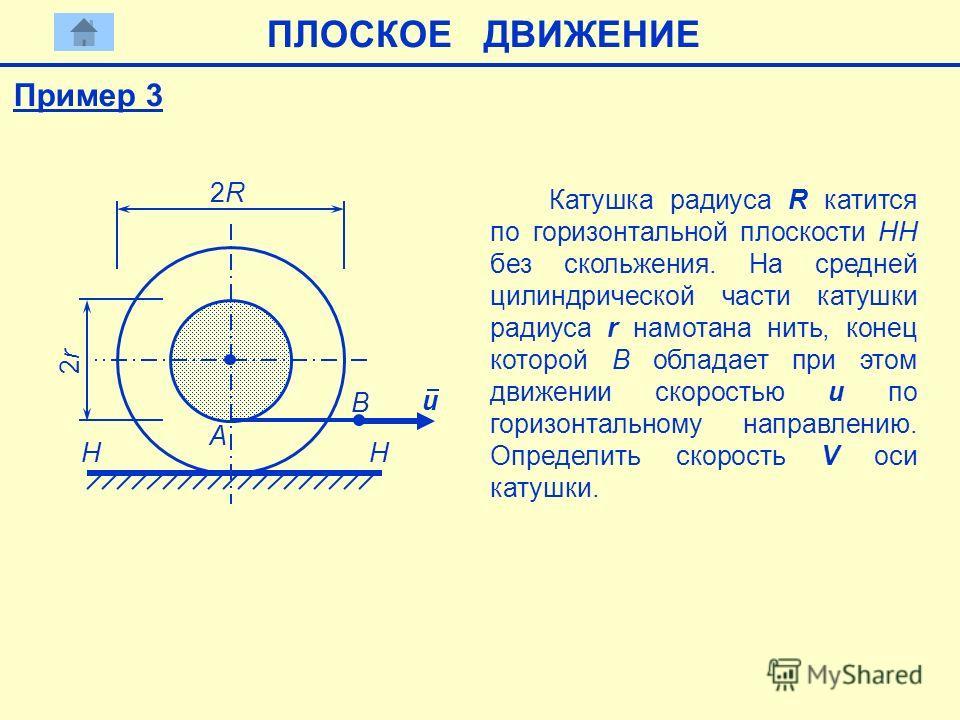 Пример 3 Катушка радиуса R катится по горизонтальной плоскости НН без скольжения. На средней цилиндрической части катушки радиуса r намотана нить, конец которой В обладает при этом движении скоростью u по горизонтальному направлению. Определить скоро