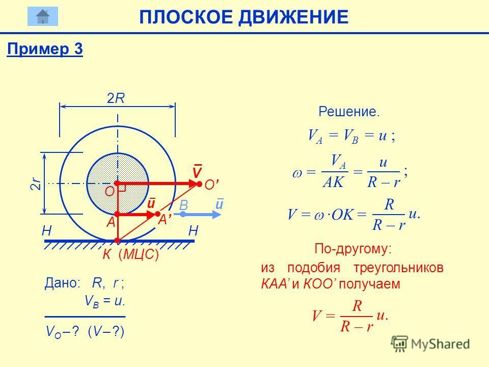 B H А 2R2R 2r2r H u Дано: R, r ; VB = u. VB = u. O VO – ? VO – ? (V – ?) Решение. VА = VB = u ; VА = VB = u ; u К (МЦС) = VА VА AK = u R – r ; V = ·OK = R R – r u.u. По-другому: V О A из подобия треугольников КАА и КОО получаем V = R R – r u.u. ПЛОСК