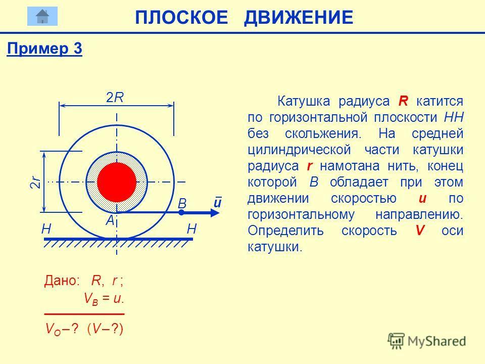 Катушка радиуса R катится по горизонтальной плоскости НН без скольжения. На средней цилиндрической части катушки радиуса r намотана нить, конец которой В обладает при этом движении скоростью u по горизонтальному направлению. Определить скорость V оси