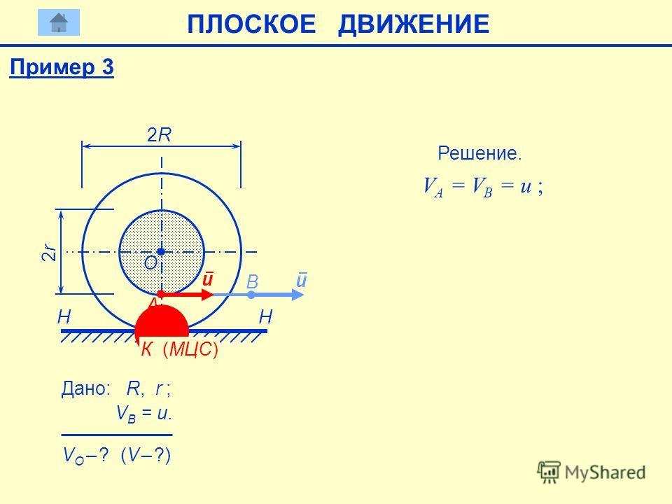 B H А 2R2R 2r2r H u Дано: R, r ; VB = u. VB = u. O VO – ? VO – ? (V – ?) Решение. VА = VB = u ; VА = VB = u ; u К (МЦС) Пример 3 ПЛОСКОЕ ДВИЖЕНИЕ