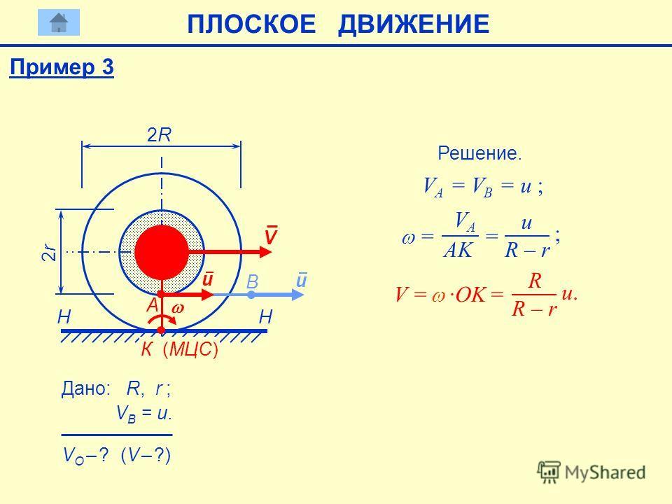 B H А 2R2R 2r2r H u Дано: R, r ; VB = u. VB = u. O VO – ? VO – ? (V – ?) Решение. VА = VB = u ; VА = VB = u ; u К (МЦС) = VА VА AK = u R – r ; V V = ·OK = R R – r u.u. Пример 3 ПЛОСКОЕ ДВИЖЕНИЕ