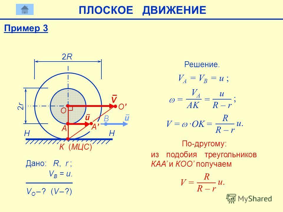 B H А 2R2R 2r2r H u Дано: R, r ; VB = u. VB = u. O VO – ? VO – ? (V – ?) Решение. VА = VB = u ; VА = VB = u ; u К (МЦС) = VА VА AK = u R – r ; V = ·OK = R R – r u.u. По-другому: V О A из подобия треугольников КАА и КОО получаем V = R R – r u.u. Приме