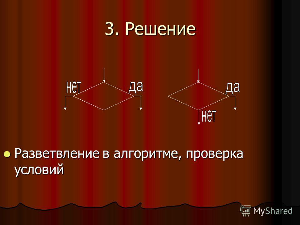 3. Решение Разветвление в алгоритме, проверка условий Разветвление в алгоритме, проверка условий