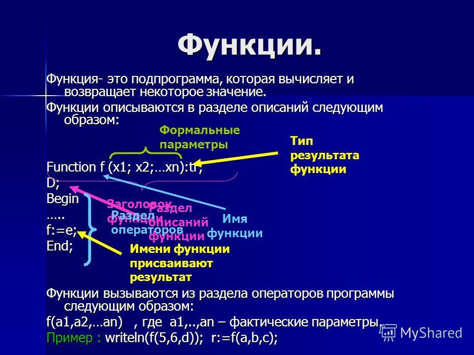 Функции. Функция- это подпрограмма, которая вычисляет и возвращает некоторое значение. Функции описываются в разделе описаний следующим образом: Function f (x1; x2;…xn):tr; D;Begin…..f:=e;End; Функции вызываются из раздела операторов программы следую