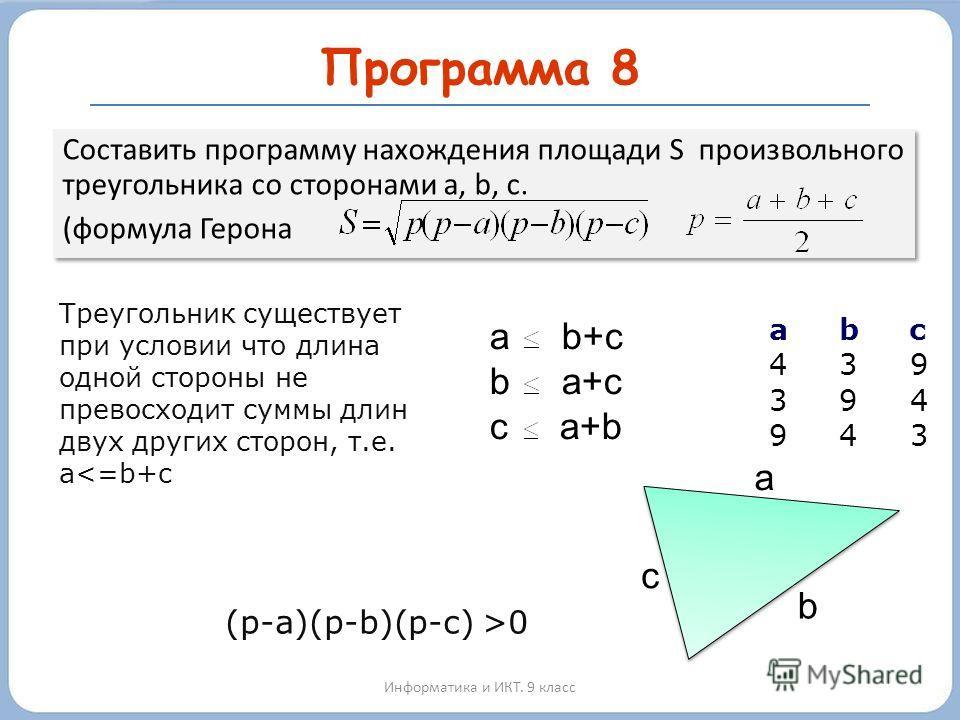 Программа 8 Информатика и ИКТ. 9 класс Составить программу нахождения площади S произвольного треугольника со сторонами a, b, c. (формула Герона Составить программу нахождения площади S произвольного треугольника со сторонами a, b, c. (формула Герона