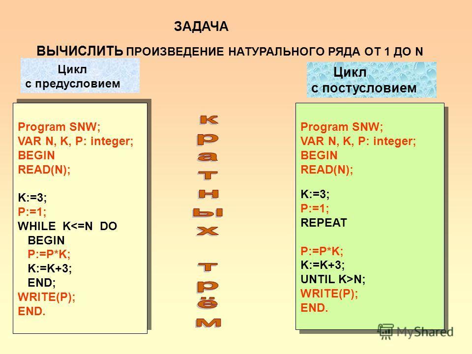 Цикл с предусловием Цикл с постусловием Program SNW; VAR N, K, P: integer; BEGIN READ(N); K:=3; P:=1; WHILE K