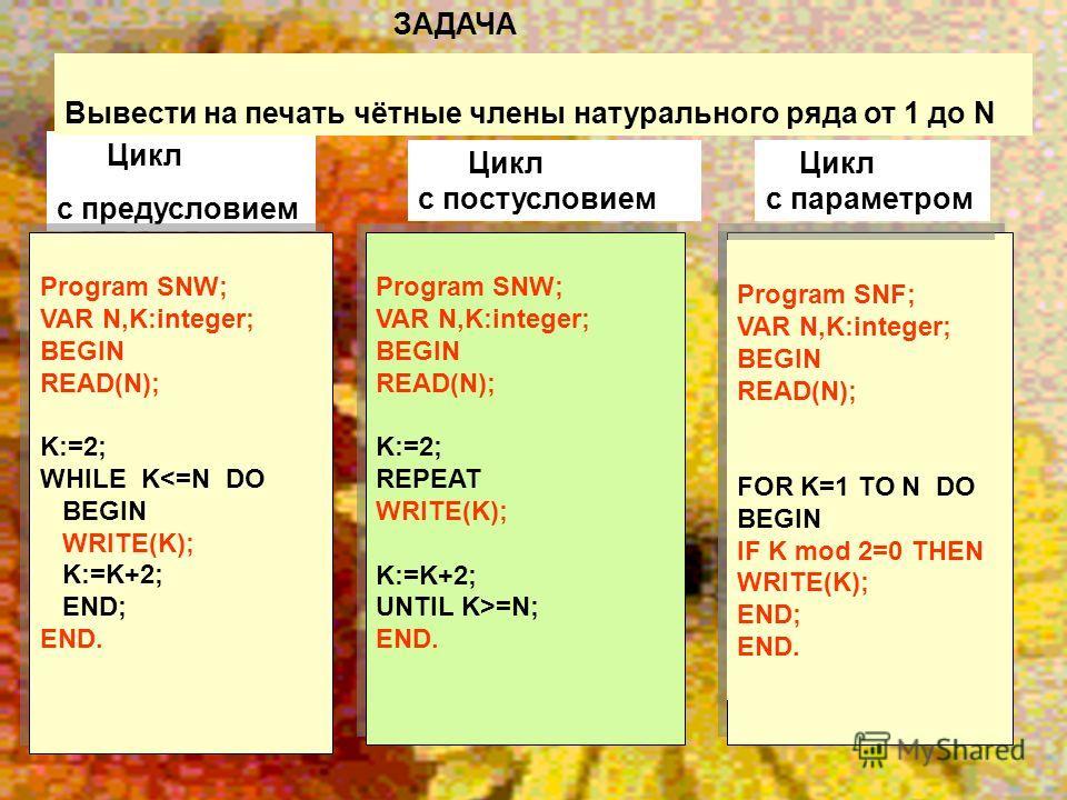 Цикл с предусловием Цикл с постусловием Цикл с параметром Program SNW; VAR N,K:integer; BEGIN READ(N); K:=2; WHILE K