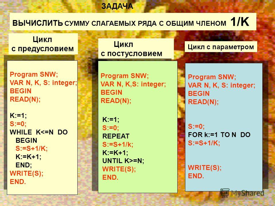 Цикл с постусловием Program SNW; VAR N, K, S: integer; BEGIN READ(N); K:=1; S:=0; WHILE K