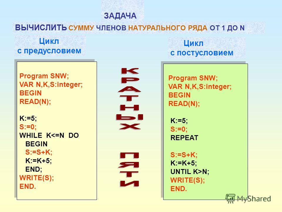 Цикл с постусловием Program SNW; VAR N,K,S:integer; BEGIN READ(N); K:=5; S:=0; WHILE K