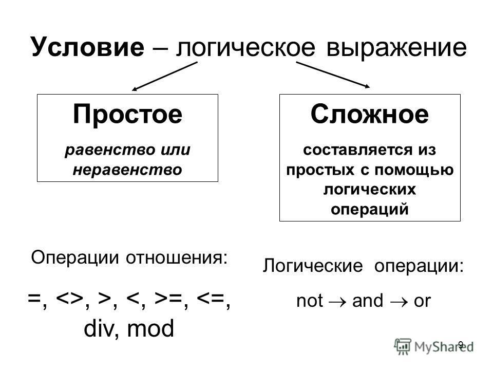 9 Условие – логическое выражение Простое равенство или неравенство Сложное составляется из простых с помощью логических операций Операции отношения: =, , >, =,