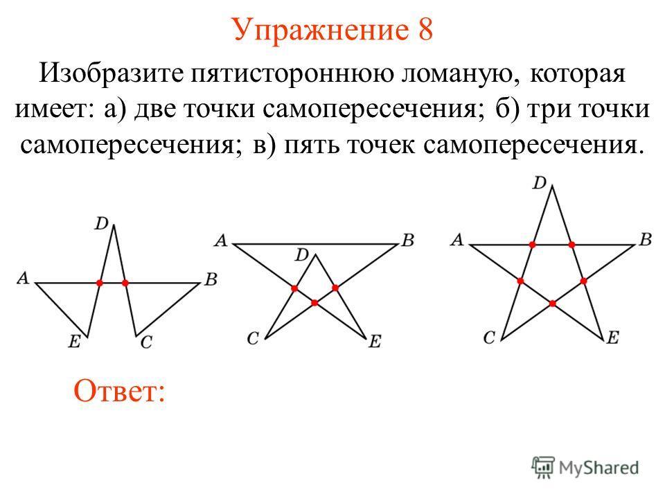 Упражнение 8 Изобразите пятистороннюю ломаную, которая имеет: а) две точки самопересечения; б) три точки самопересечения; в) пять точек самопересечения. Ответ: