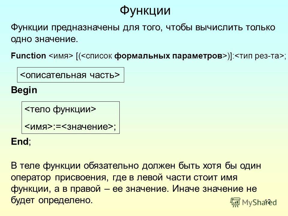 12 Функции Функции предназначены для того, чтобы вычислить только одно значение. В теле функции обязательно должен быть хотя бы один оператор присвоения, где в левой части стоит имя функции, а в правой – ее значение. Иначе значение не будет определен