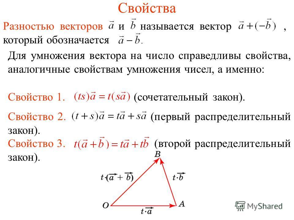 Свойства Разностью векторов и называется вектор, который обозначается Для умножения вектора на число справедливы свойства, аналогичные свойствам умножения чисел, а именно: Свойство 1. (сочетательный закон). Свойство 2. (первый распределительный закон