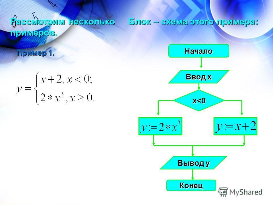 Рассмотрим несколько примеров. Пример 1. Блок – схема этого примера: Начало Ввод х x