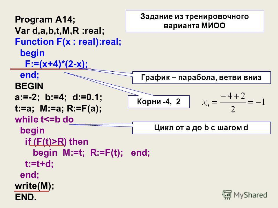 Program A14; Var d,a,b,t,M,R :real; Function F(x : real):real; begin F:=(x+4)*(2-x); end; BEGIN a:=-2; b:=4; d:=0.1; t:=a; M:=a; R:=F(a); while tR) then begin M:=t; R:=F(t); end; t:=t+d; end; write(M); END. График – парабола, ветви вниз Цикл от a до