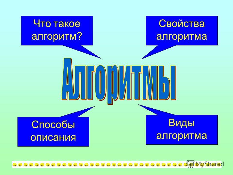 Свойства алгоритма Способы описания Виды алгоритма Что такое алгоритм?