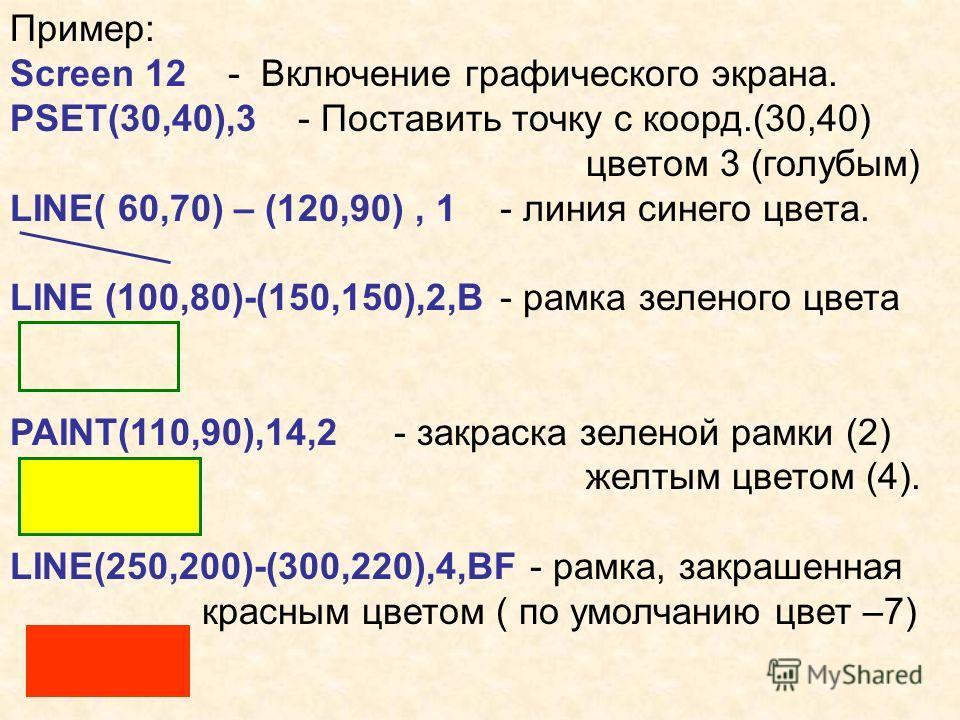 Пример: Screen 12 - Включение графического экрана. PSET(30,40),3 - Поставить точку с коорд.(30,40) цветом 3 (голубым) LINE( 60,70) – (120,90), 1 - линия синего цвета. LINE (100,80)-(150,150),2,B - рамка зеленого цвета PAINT(110,90),14,2 - закраска зе