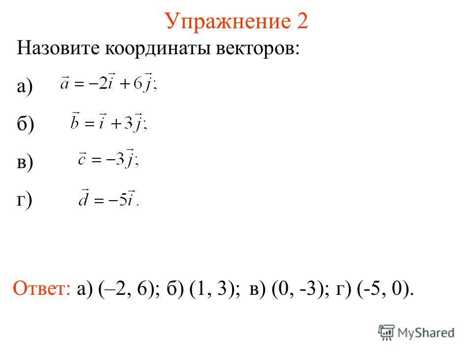 Упражнение 2 Ответ: а) (–2, 6); Назовите координаты векторов: а) б) в) г) б) (1, 3);в) (0, -3);г) (-5, 0).