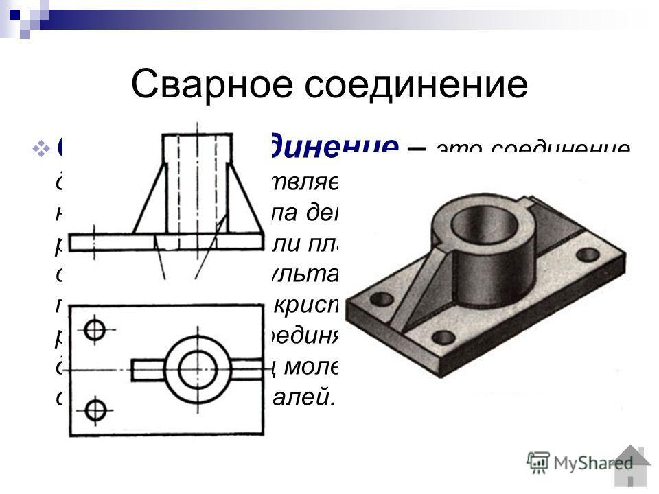 Сварное соединение Сварное соединение – это соединение деталей, осуществляемое путем местного нагрева материала деталей до расплавленного или пластического состояния. В результате сваривания происходит либо кристаллизация расплавленных соединяемых кр
