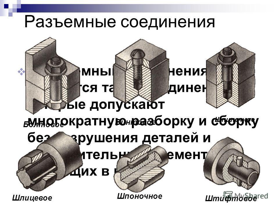 Разъемные соединения К разъемным соединениям относятся такие соединения, которые допускают многократную разборку и сборку без разрушения деталей и соединительных элементов, входящих в них. Болтовое Винтовое Шпилечное Шпоночное Шлицевое Штифтовое