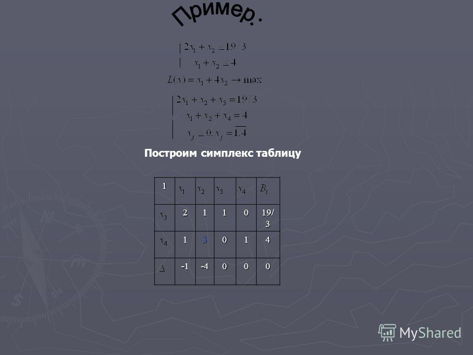 12110 19/ 3 13014-4000 Построим симплекс таблицу