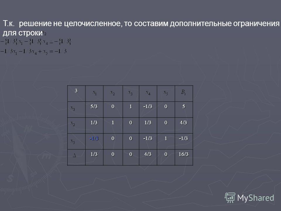 Т.к. решение не целочисленное, то составим дополнительные ограничения для строки35/301-1/305 1/3101/304/3 -1/300-1/31-1/3 1/3004/3016/3