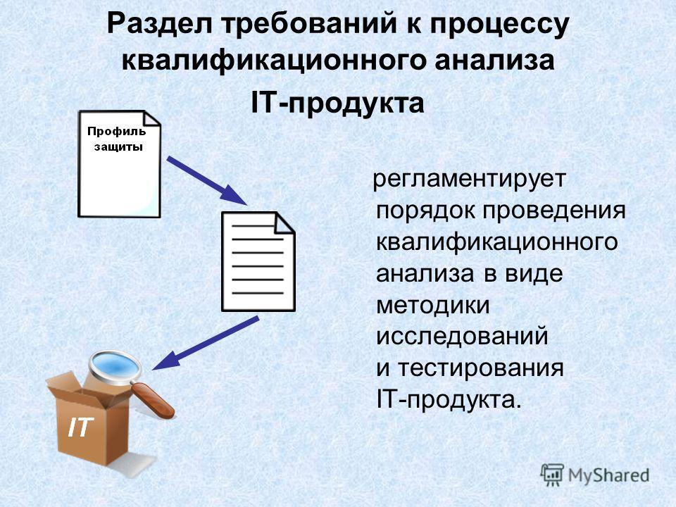 Раздел требований к процессу квалификационного анализа IT-продукта регламентирует порядок проведения квалификационного анализа в виде методики исследований и тестирования IT-продукта.