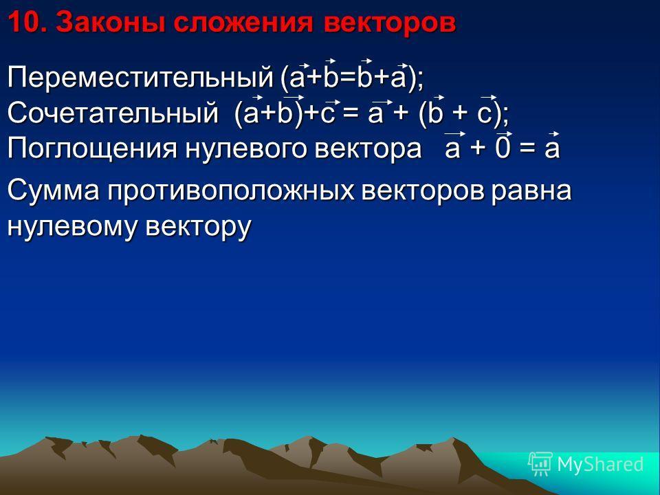 10. Законы сложения векторов Переместительный (а+b=b+a); Сочетательный (a+b)+c = a + (b + c); Поглощения нулевого вектора а + 0 = а Сумма противоположных векторов равна нулевому вектору
