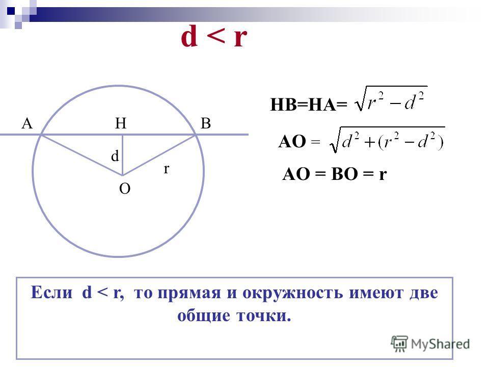АВН О r d d < r HB=HA= AO = AO = BO = r Если d < r, то прямая и окружность имеют две общие точки.