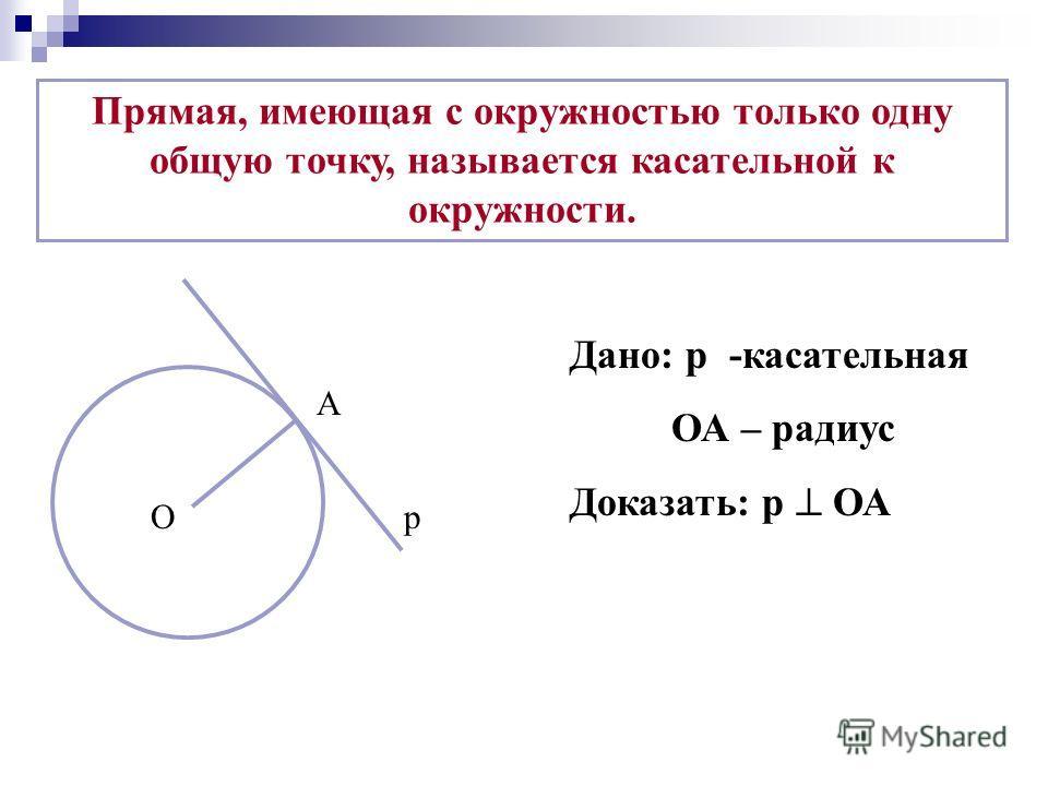Прямая, имеющая с окружностью только одну общую точку, называется касательной к окружности. А Ор Дано: р -касательная ОА – радиус Доказать: р ОА