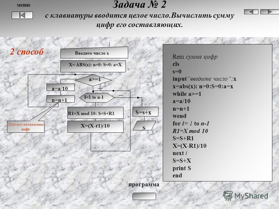 Задача 1 с клавиатуры вводится целое число.Вычислить сумму цифр его составляющих. Введите число х s Х=abs(x) :a$=str$(x): L=len(a$) меню I=1 to L Преобразование каждого символа в число программа Rem сумма цифр cls s=0 inputвведите число;x x=abs(x):aS