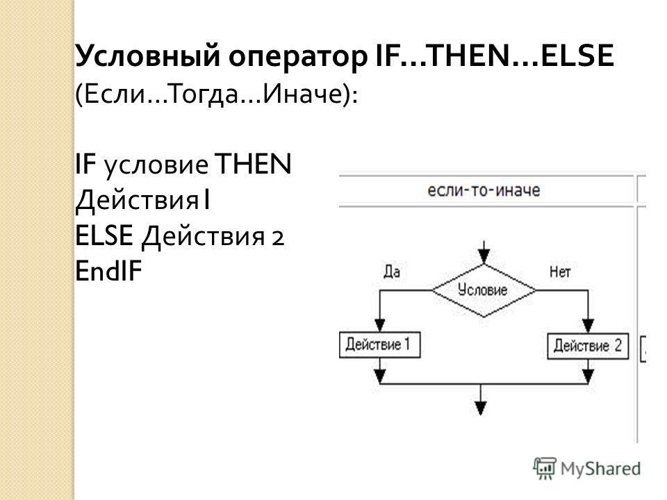 Условный оператор IF...THEN...ELSE ( Если... Тогда... Иначе ): IF условие THEN Действия 1 ELSE Действия 2 EndIF