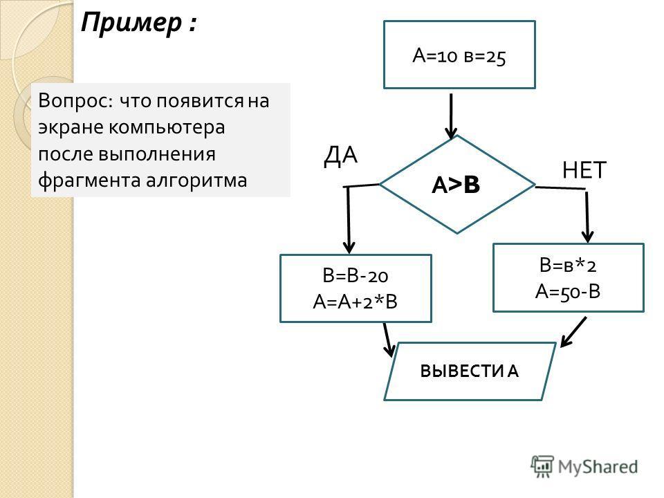 Пример : А >B ВЫВЕСТИ А ДА НЕТ Вопрос : что появится на экране компьютера после выполнения фрагмента алгоритма А =10 в =25 В = В -20 А = А +2* В В = в *2 А =50- В