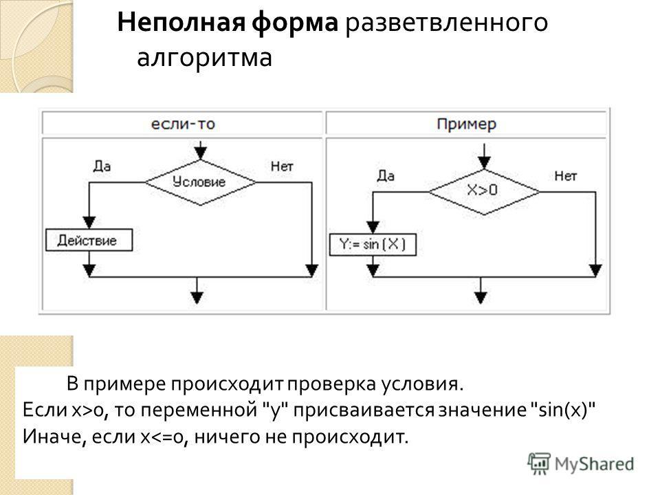 Неполная форма разветвленного алгоритма В примере происходит проверка условия. Если x>0, то переменной y присваивается значение sin(x) Иначе, если x