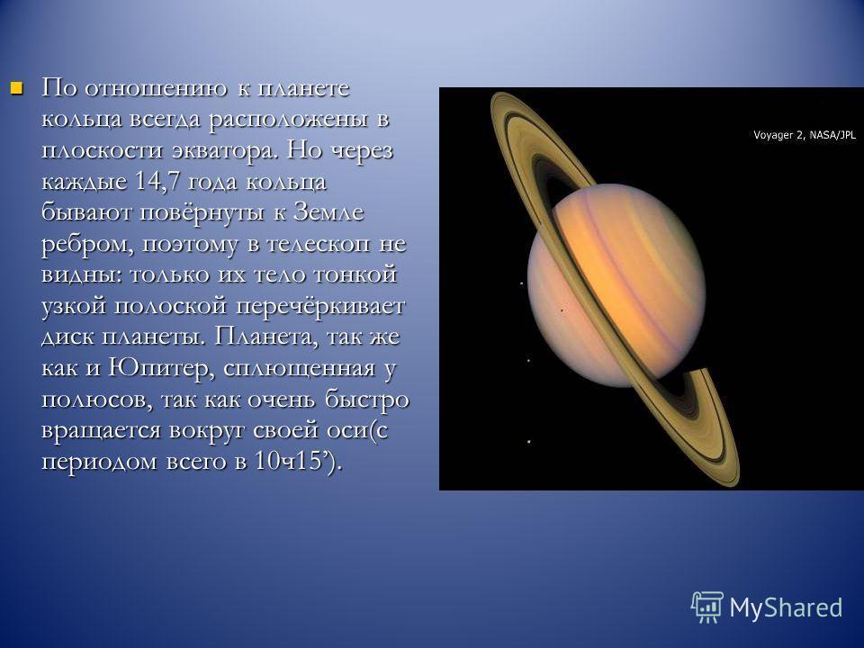 По отношению к планете кольца всегда расположены в плоскости экватора. Но через каждые 14,7 года кольца бывают повёрнуты к Земле ребром, поэтому в телескоп не видны: только их тело тонкой узкой полоской перечёркивает диск планеты. Планета, так же как
