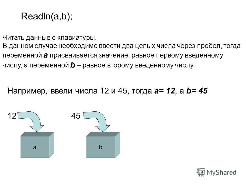 Readln(a,b); Читать данные с клавиатуры. В данном случае необходимо ввести два целых числа через пробел, тогда переменной а присваивается значение, равное первому введенному числу, а переменной b – равное второму введенному числу. Например, ввели чис