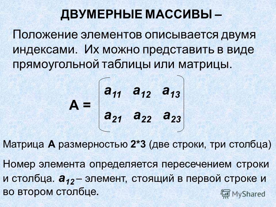 ДВУМЕРНЫЕ МАССИВЫ – Положение элементов описывается двумя индексами. Их можно представить в виде прямоугольной таблицы или матрицы. а 11 а 12 а 13 а 21 а 22 а 23 А = Матрица А размерностью 2*3 (две строки, три столбца) Номер элемента определяется пер