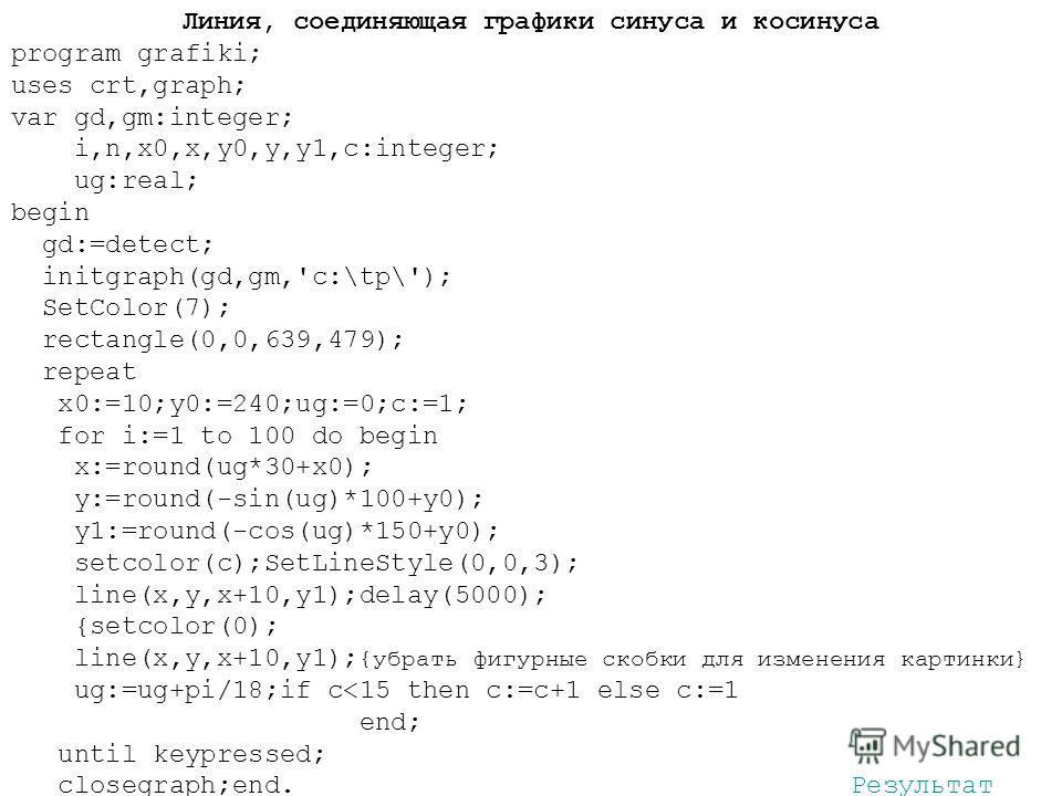 Линия, соединяющая графики синуса и косинуса program grafiki; uses crt,graph; var gd,gm:integer; i,n,x0,x,y0,y,y1,c:integer; ug:real; begin gd:=detect; initgraph(gd,gm,'c:\tp\'); SetColor(7); rectangle(0,0,639,479); repeat x0:=10;y0:=240;ug:=0;c:=1;