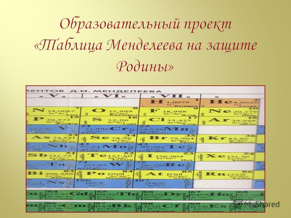 Образовательный проект «Таблица Менделеева на защите Родины»