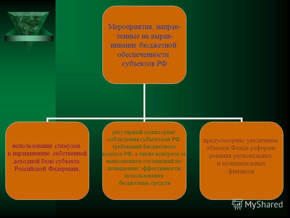 Мероприятия, направ- ленные на вырав- нивание бюджетной обеспеченности субъектов РФ использование стимулов к наращиванию собственной доходной базы субъекта Российской Федерации. регулярный мониторинг соблюдения субъектами РФ требований Бюджетного код