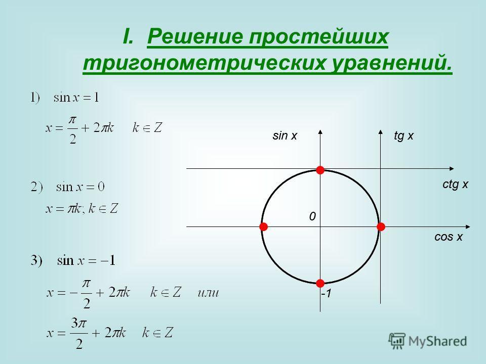 I.Решение простейших тригонометрических уравнений. 0 sin xtg x ctg x cos x 0 sin xtg x ctg x cos x